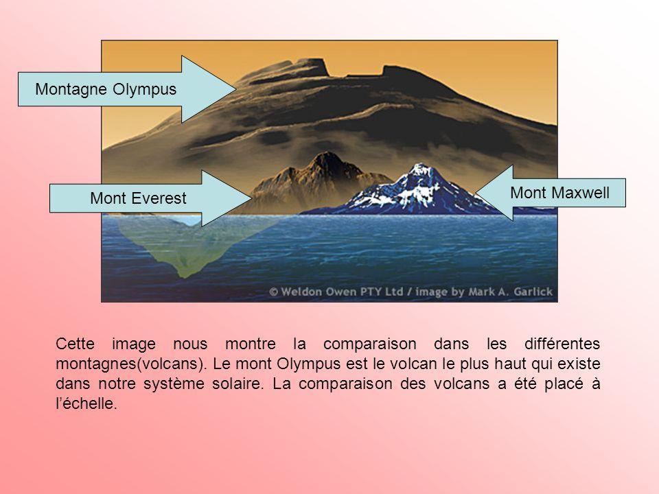 Cette image nous montre la comparaison dans les différentes montagnes(volcans).