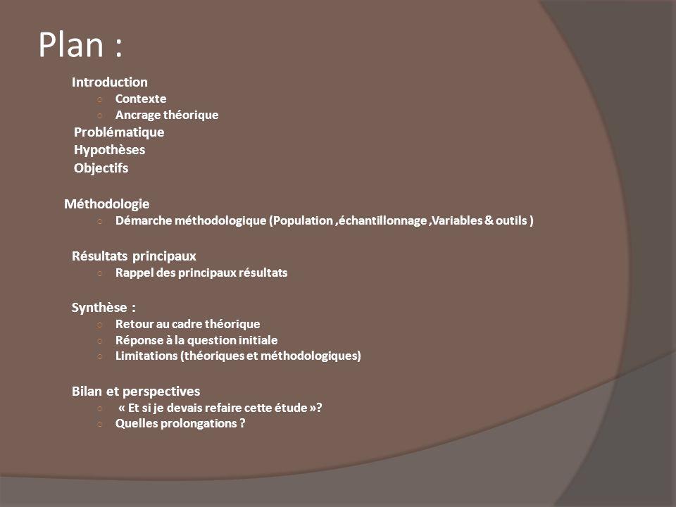 Plan : Introduction Contexte Ancrage théorique Problématique Hypothèses Objectifs Méthodologie Démarche méthodologique (Population,échantillonnage,Var