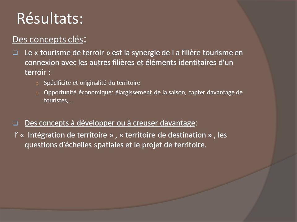 Résultats: Des concepts clés : Le « tourisme de terroir » est la synergie de l a filière tourisme en connexion avec les autres filières et éléments id