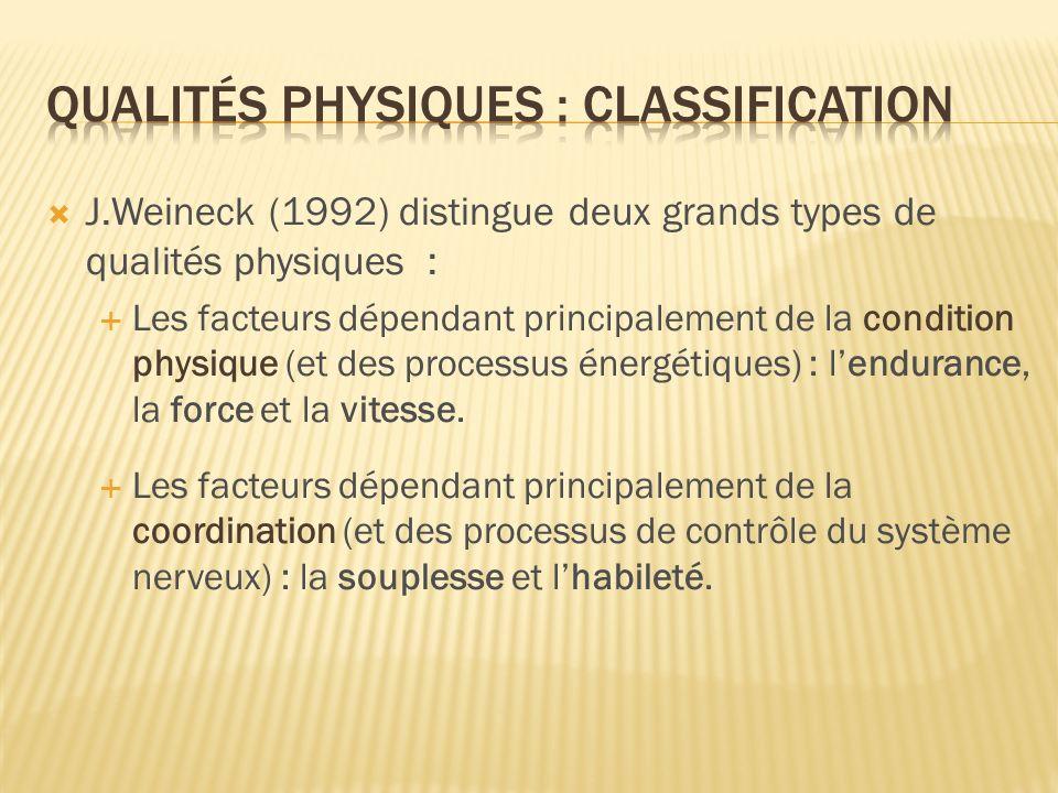 J.Weineck (1992) distingue deux grands types de qualités physiques : Les facteurs dépendant principalement de la condition physique (et des processus