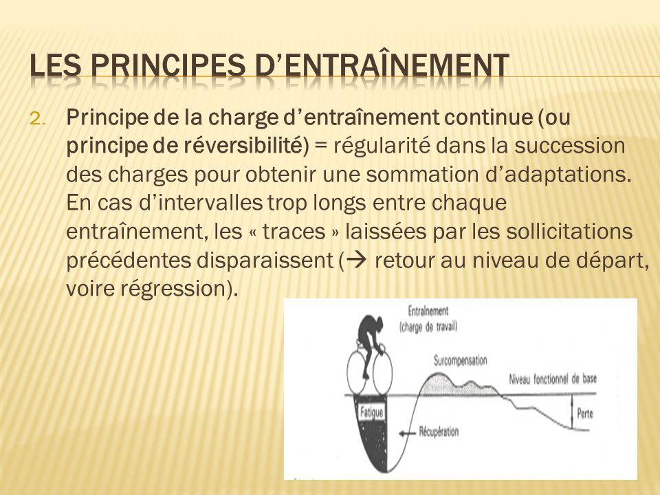 2. Principe de la charge dentraînement continue (ou principe de réversibilité) = régularité dans la succession des charges pour obtenir une sommation