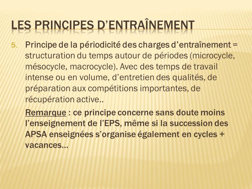 5. Principe de la périodicité des charges dentraînement = structuration du temps autour de périodes (microcycle, mésocycle, macrocycle). Avec des temp