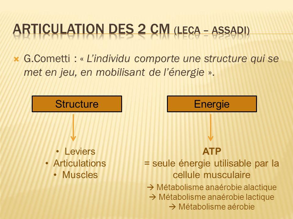 G.Cometti : « Lindividu comporte une structure qui se met en jeu, en mobilisant de lénergie ». StructureEnergie Leviers Articulations Muscles ATP = se