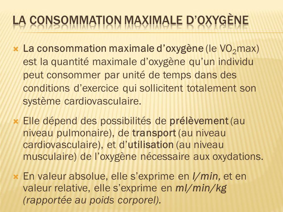 La consommation maximale doxygène (le VO 2 max) est la quantité maximale doxygène quun individu peut consommer par unité de temps dans des conditions