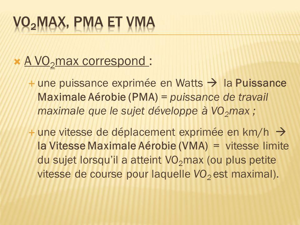 A VO 2 max correspond : une puissance exprimée en Watts la Puissance Maximale Aérobie (PMA) = puissance de travail maximale que le sujet développe à V