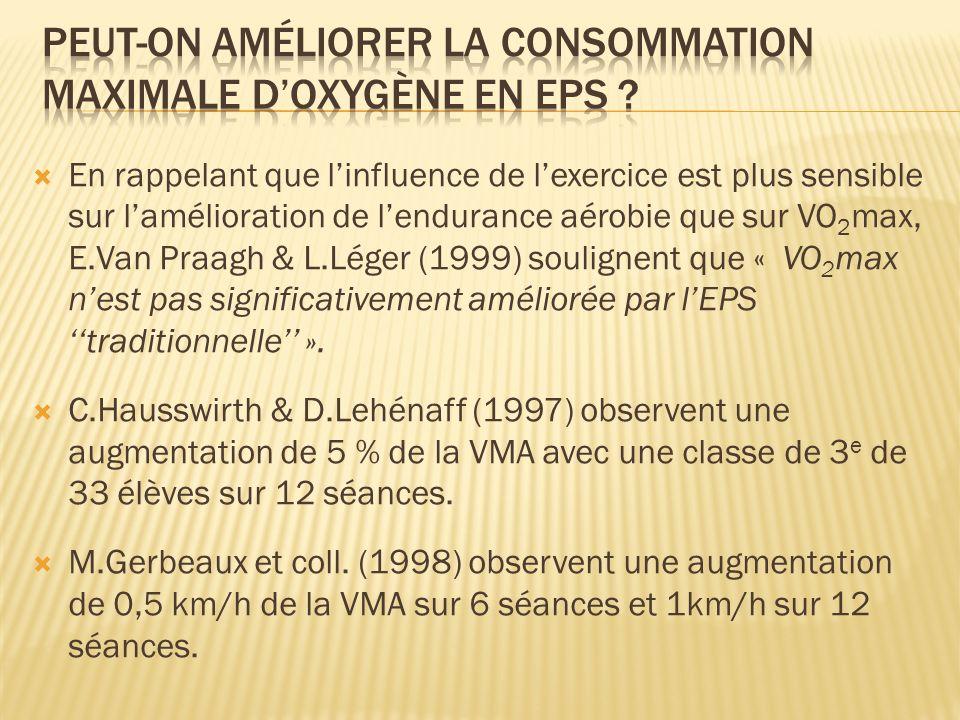 En rappelant que linfluence de lexercice est plus sensible sur lamélioration de lendurance aérobie que sur VO 2 max, E.Van Praagh & L.Léger (1999) sou