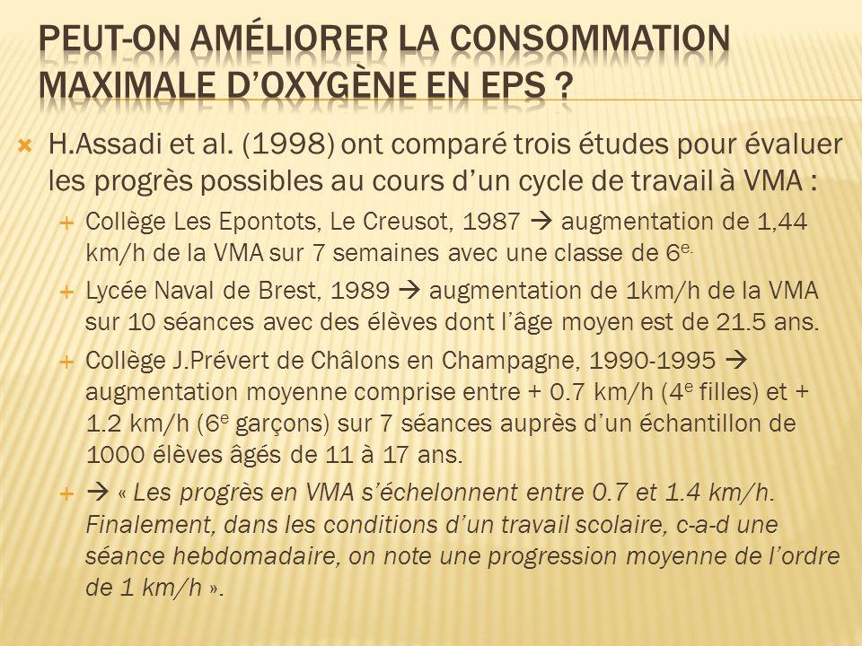 H.Assadi et al. (1998) ont comparé trois études pour évaluer les progrès possibles au cours dun cycle de travail à VMA : Collège Les Epontots, Le Creu