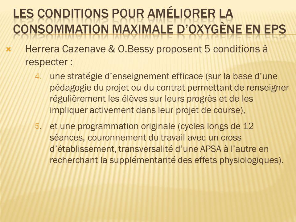 Herrera Cazenave & O.Bessy proposent 5 conditions à respecter : 4. une stratégie denseignement efficace (sur la base dune pédagogie du projet ou du co
