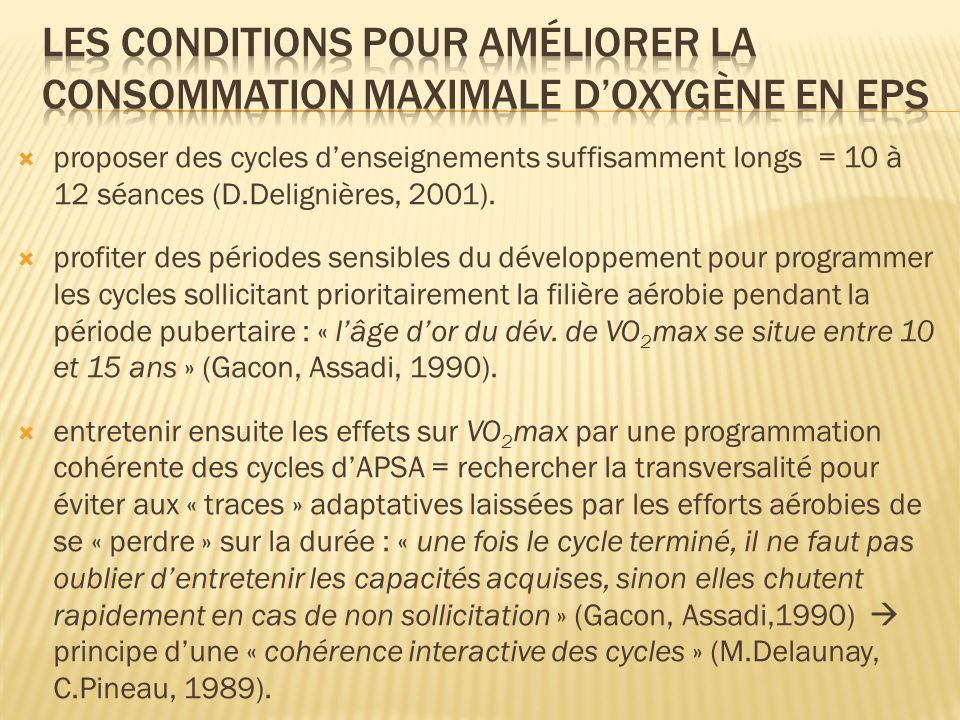 proposer des cycles denseignements suffisamment longs = 10 à 12 séances (D.Delignières, 2001). profiter des périodes sensibles du développement pour p