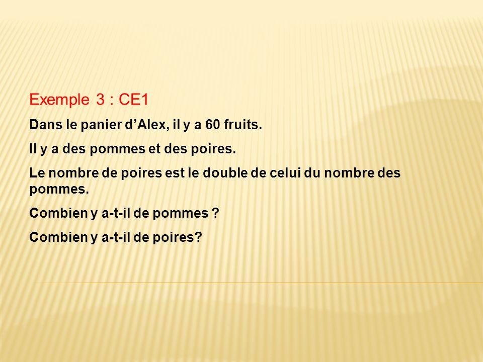 Exemple 3 : CE1 Dans le panier dAlex, il y a 60 fruits. Il y a des pommes et des poires. Le nombre de poires est le double de celui du nombre des pomm