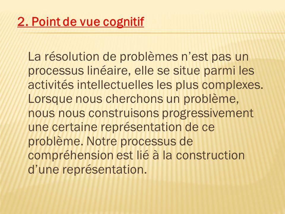 2. Point de vue cognitif La résolution de problèmes nest pas un processus linéaire, elle se situe parmi les activités intellectuelles les plus complex