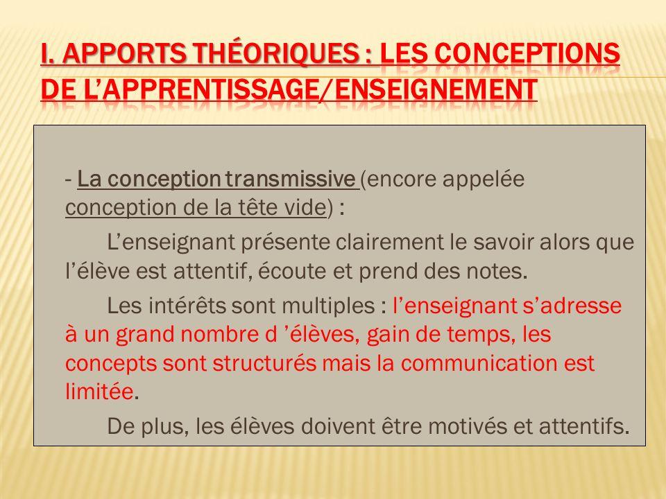 - La conception transmissive (encore appelée conception de la tête vide) : Lenseignant présente clairement le savoir alors que lélève est attentif, éc