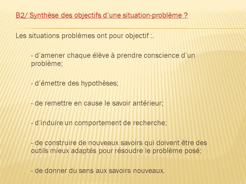B2/ Synthèse des objectifs dune situation-problème ? Les situations problèmes ont pour objectif :. - damener chaque élève à prendre conscience dun pro