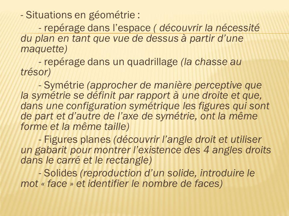 - Situations en géométrie : - repérage dans lespace ( découvrir la nécessité du plan en tant que vue de dessus à partir dune maquette) - repérage dans
