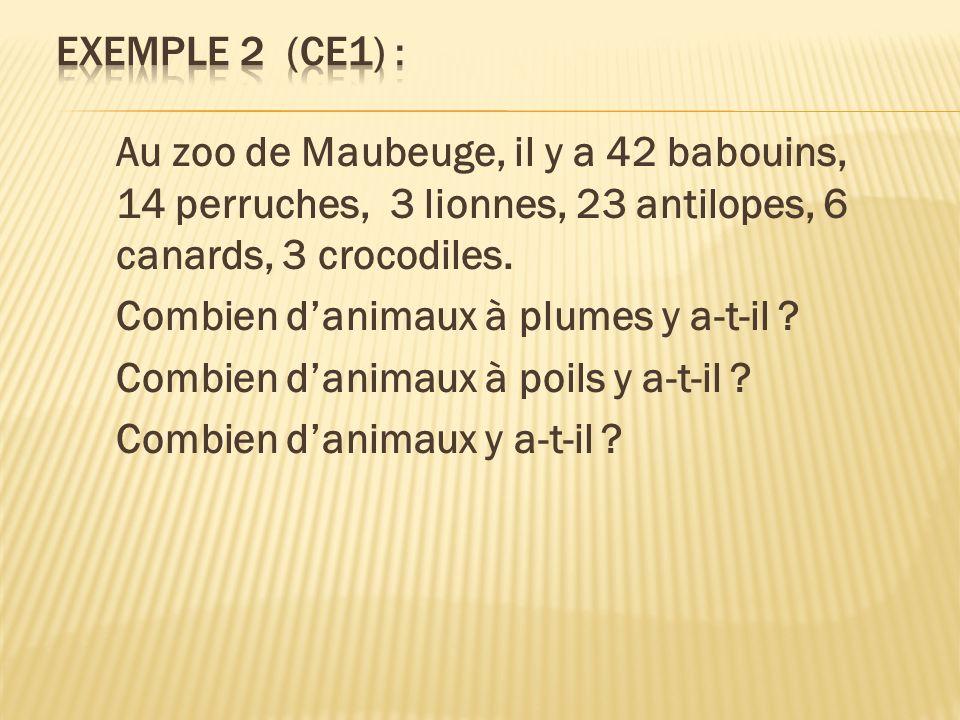 Au zoo de Maubeuge, il y a 42 babouins, 14 perruches, 3 lionnes, 23 antilopes, 6 canards, 3 crocodiles. Combien danimaux à plumes y a-t-il ? Combien d
