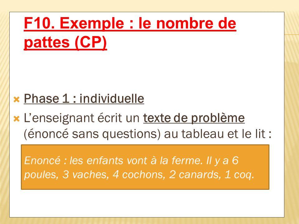 F10. Exemple : le nombre de pattes (CP) Phase 1 : individuelle Lenseignant écrit un texte de problème (énoncé sans questions) au tableau et le lit : E