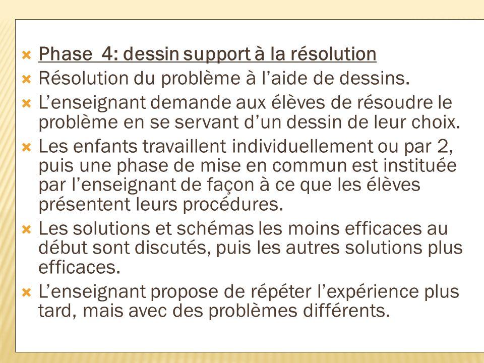 Phase 4: dessin support à la résolution Résolution du problème à laide de dessins. Lenseignant demande aux élèves de résoudre le problème en se servan