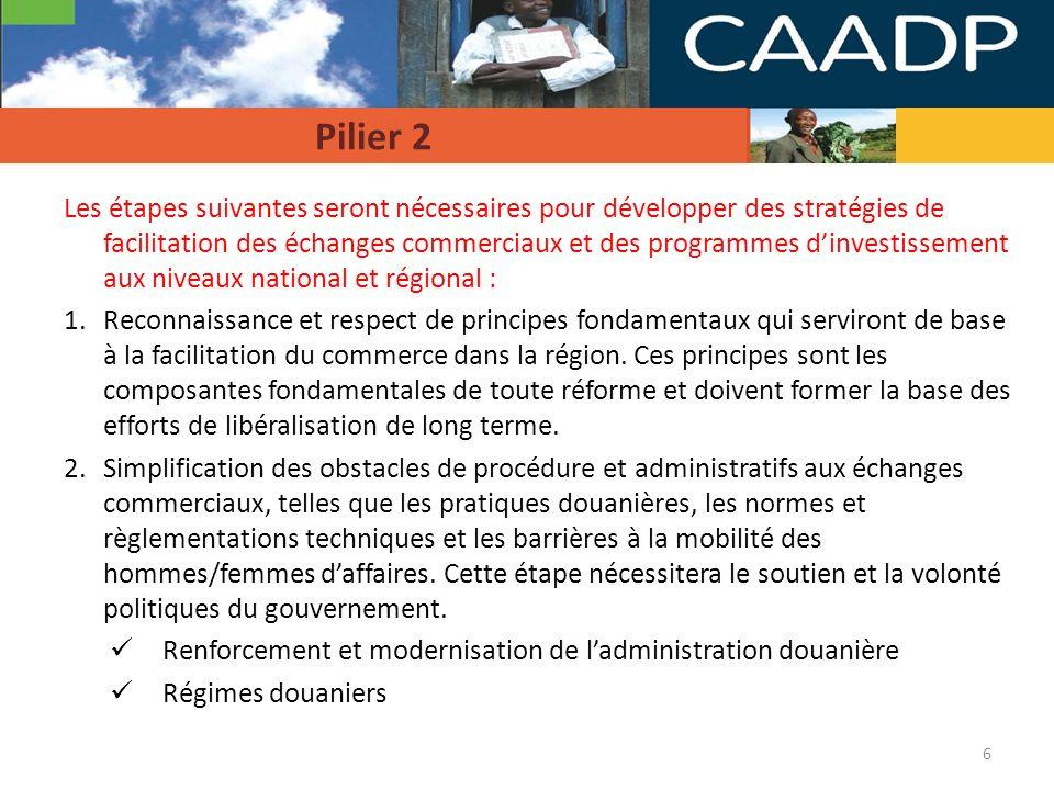 Pilier 2 Les étapes suivantes seront nécessaires pour développer des stratégies de facilitation des échanges commerciaux et des programmes dinvestissement aux niveaux national et régional : 1.Reconnaissance et respect de principes fondamentaux qui serviront de base à la facilitation du commerce dans la région.