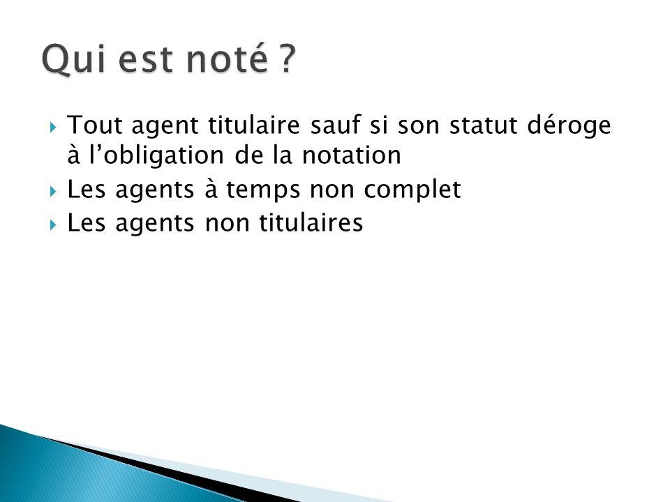 Tout agent titulaire sauf si son statut déroge à lobligation de la notation Les agents à temps non complet Les agents non titulaires