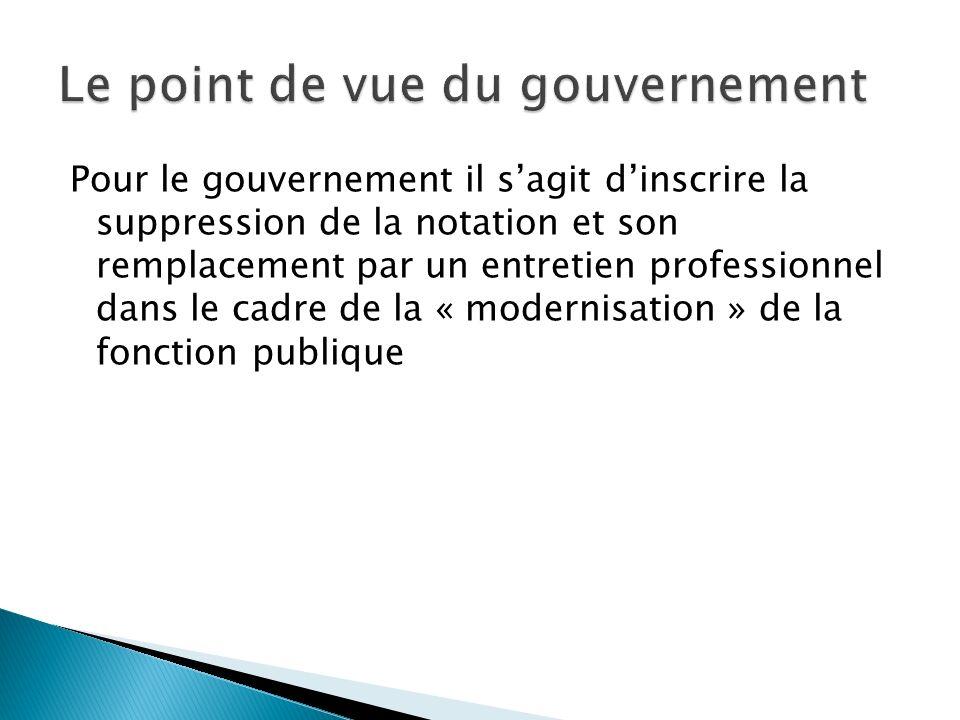 Pour le gouvernement il sagit dinscrire la suppression de la notation et son remplacement par un entretien professionnel dans le cadre de la « modernisation » de la fonction publique