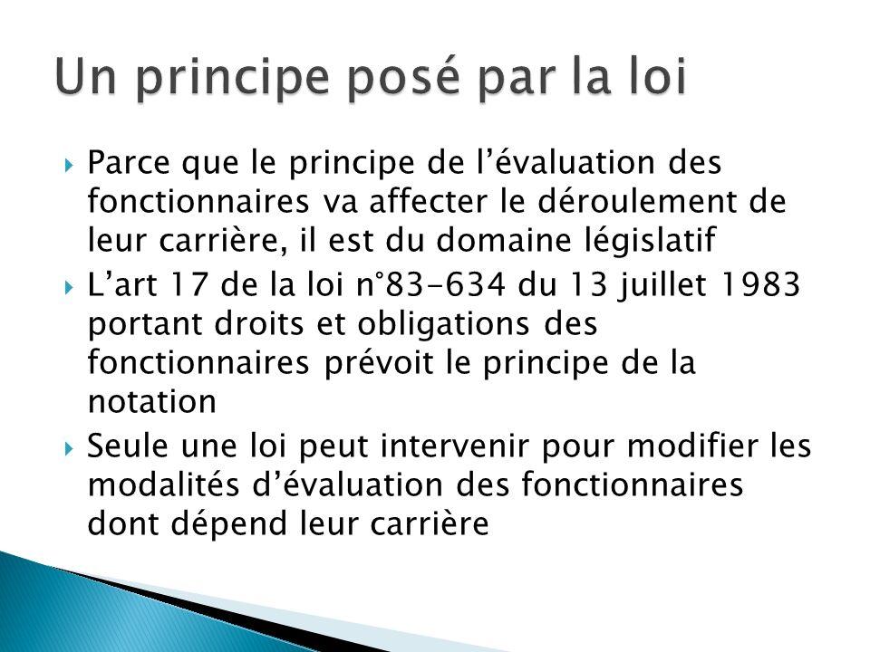 Cest le décret n° 2002-682 du 29 avril 2002 qui institue un mouvement de « rénovation » de lévaluation des fonctionnaires en mettant notamment en place un entretien dévaluation préalable à la notation Lévaluation du fonctionnaire est désormais appréhendée comme un « outil » de management.
