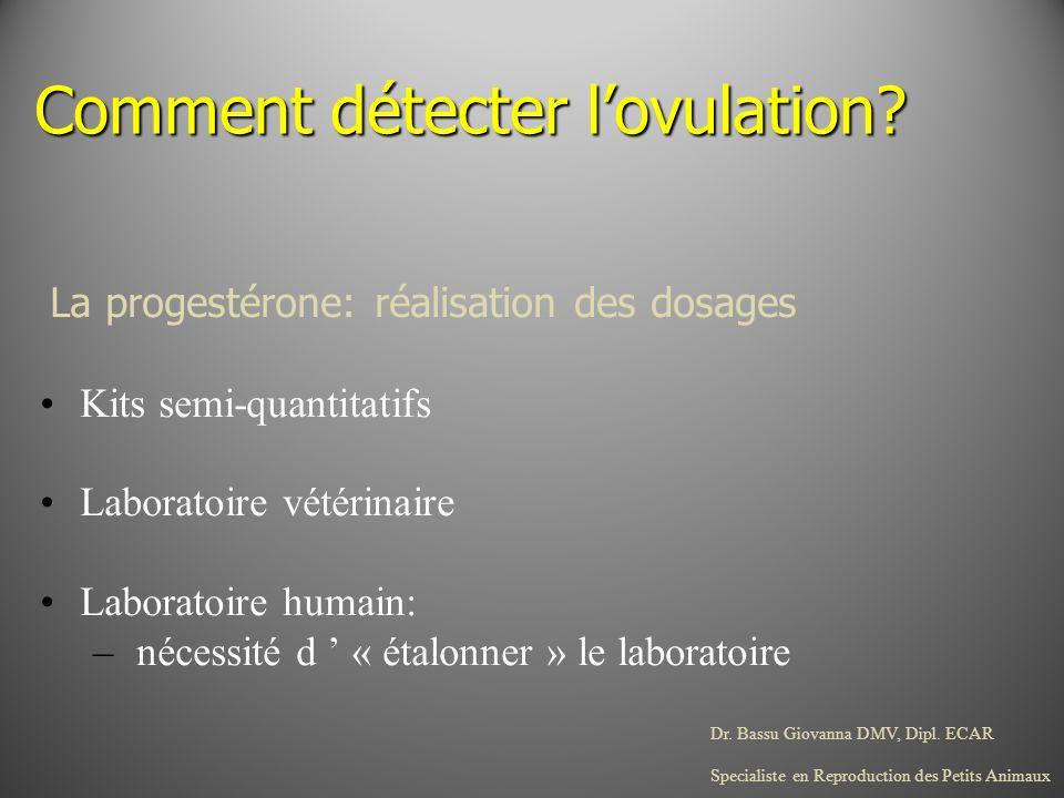 Dr. Bassu Giovanna DMV, Dipl. ECAR Specialiste en Reproduction des Petits Animaux La progestérone: réalisation des dosages Kits semi-quantitatifs Labo