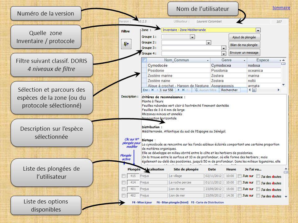 Numéro de la version Nom de lutilisateur Quelle zone Inventaire / protocole Quelle zone Inventaire / protocole Filtre suivant classif. DORIS 4 niveaux