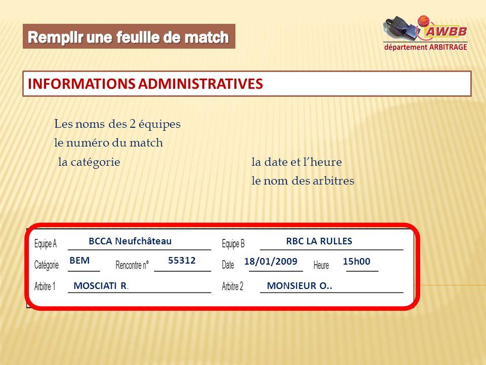 INFORMATION TEAM A idem pour team B BCCA Neufchâteau 1603 93 EVRARD B.