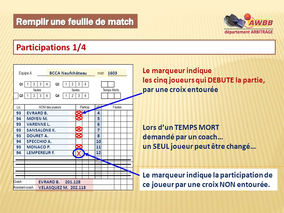 Participations 1/4 BCCA Neufchâteau 1603 93 EVRARD B.