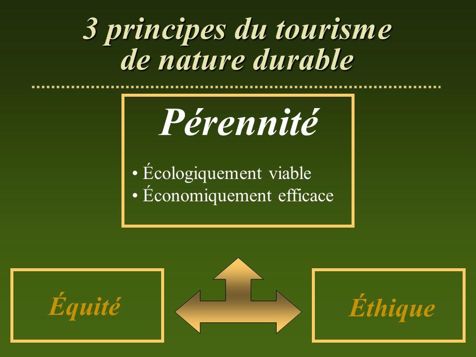 Pérennité Équité Éthique Écologiquement viable Économiquement efficace 3 principes du tourisme de nature durable