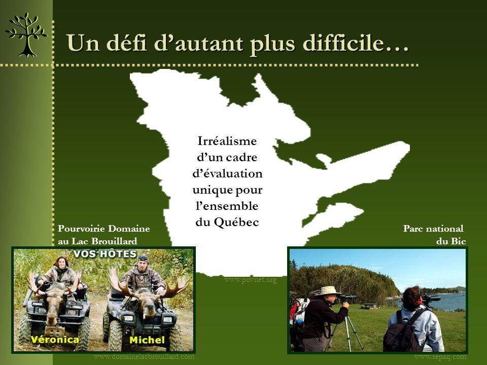 Irréalisme dun cadre dévaluation unique pour lensemble du Québec www.povnet.org Un défi dautant plus difficile… www.sepaq.com Parc national du Bic www