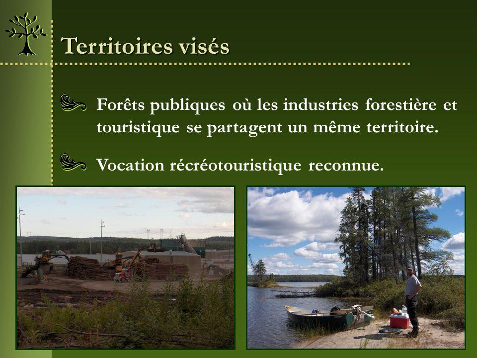 Territoires visés Forêts publiques où les industries forestière et touristique se partagent un même territoire. Vocation récréotouristique reconnue.
