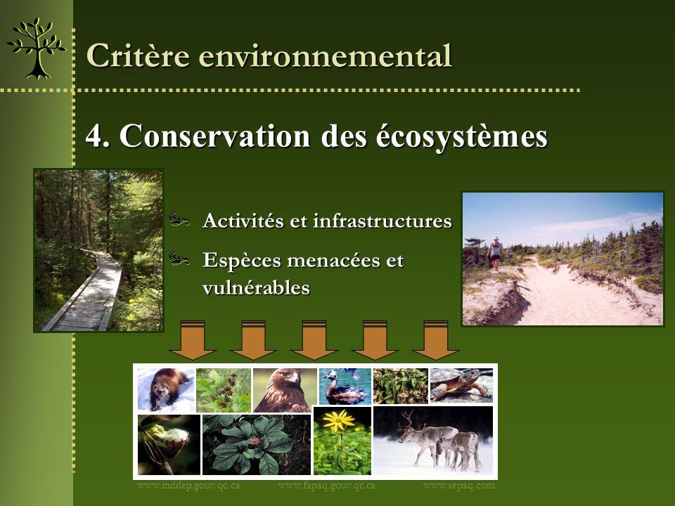 4. Conservation des écosystèmes Critère environnemental www.sepaq.comwww.mddep.gouv.qc.cawww.fapaq.gouv.qc.ca Activités et infrastructures Espèces men