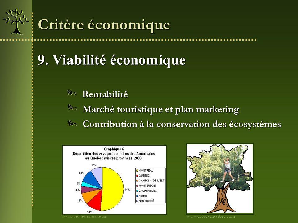 9. Viabilité économique www.veilletourisme.ca Critère économique Marché touristique et plan marketing Contribution à la conservation des écosystèmes R