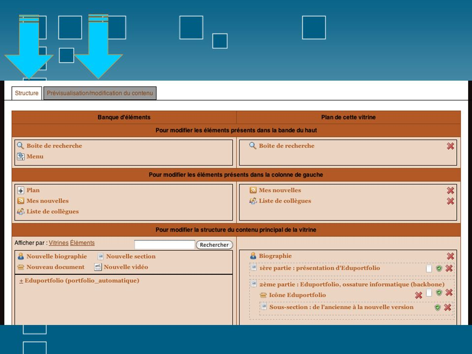 Biographie Sections Plan des sections