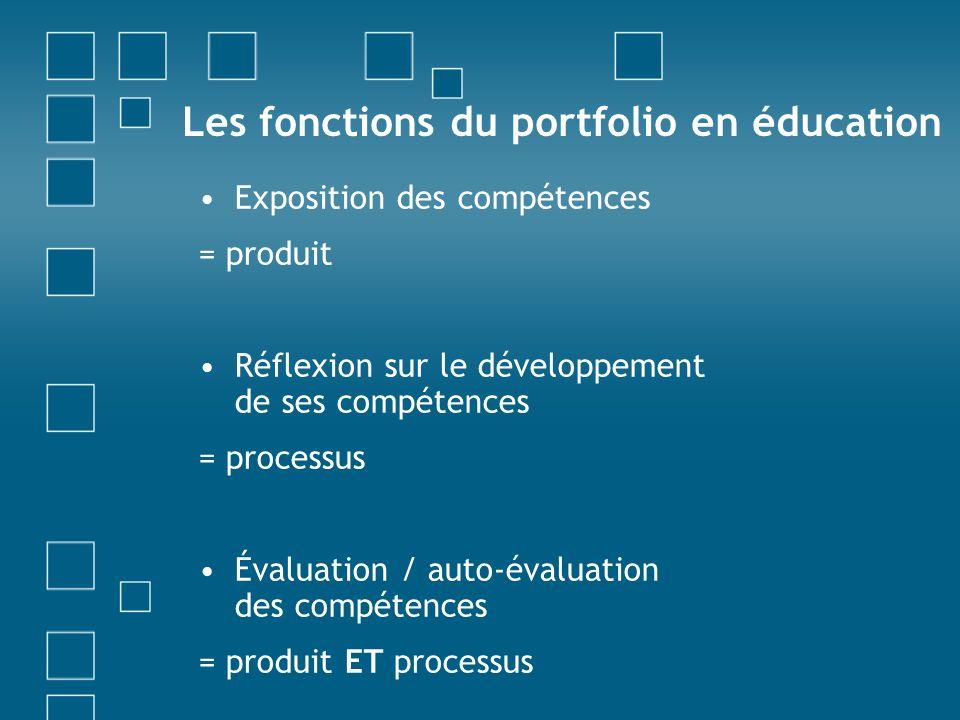 Les fonctions du portfolio en éducation Exposition des compétences = produit Réflexion sur le développement de ses compétences = processus Évaluation