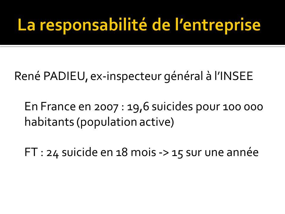 René PADIEU, ex-inspecteur général à lINSEE En France en 2007 : 19,6 suicides pour 100 000 habitants (population active) FT : 24 suicide en 18 mois ->
