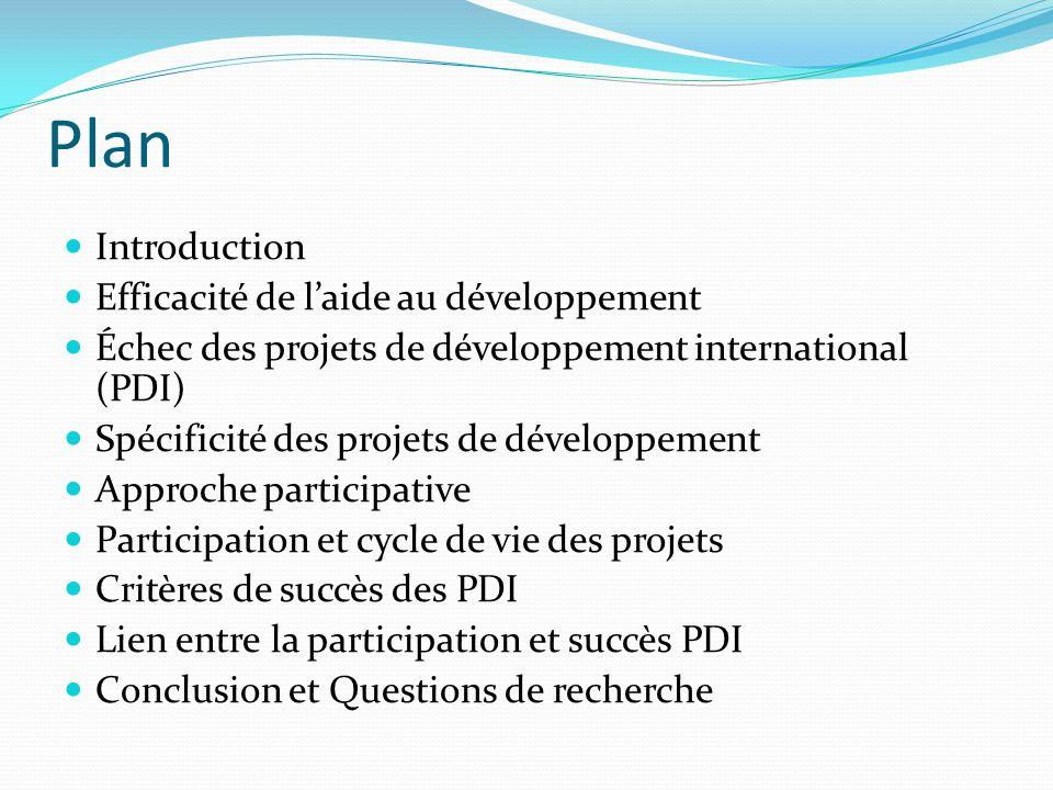 Plan Introduction Efficacité de laide au développement Échec des projets de développement international (PDI) Spécificité des projets de développement Approche participative Participation et cycle de vie des projets Critères de succès des PDI Lien entre la participation et succès PDI Conclusion et Questions de recherche
