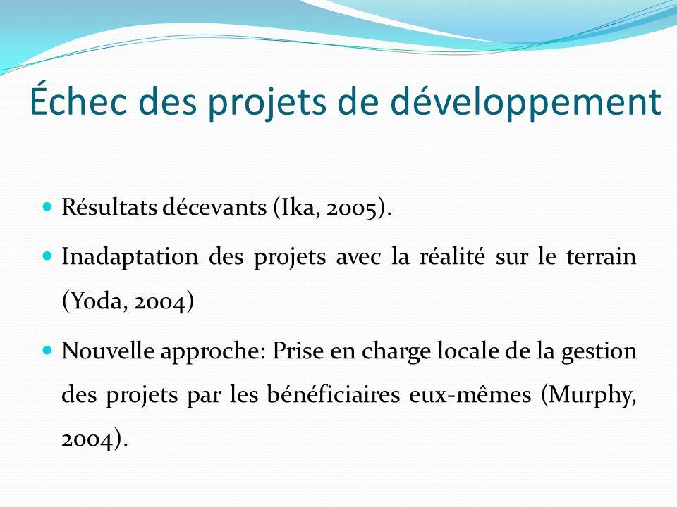 Échec des projets de développement Résultats décevants (Ika, 2005).
