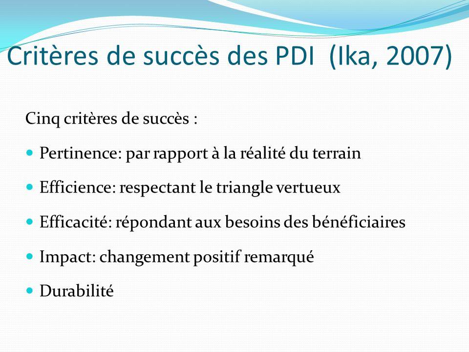 Critères de succès des PDI (Ika, 2007) Cinq critères de succès : Pertinence: par rapport à la réalité du terrain Efficience: respectant le triangle vertueux Efficacité: répondant aux besoins des bénéficiaires Impact: changement positif remarqué Durabilité