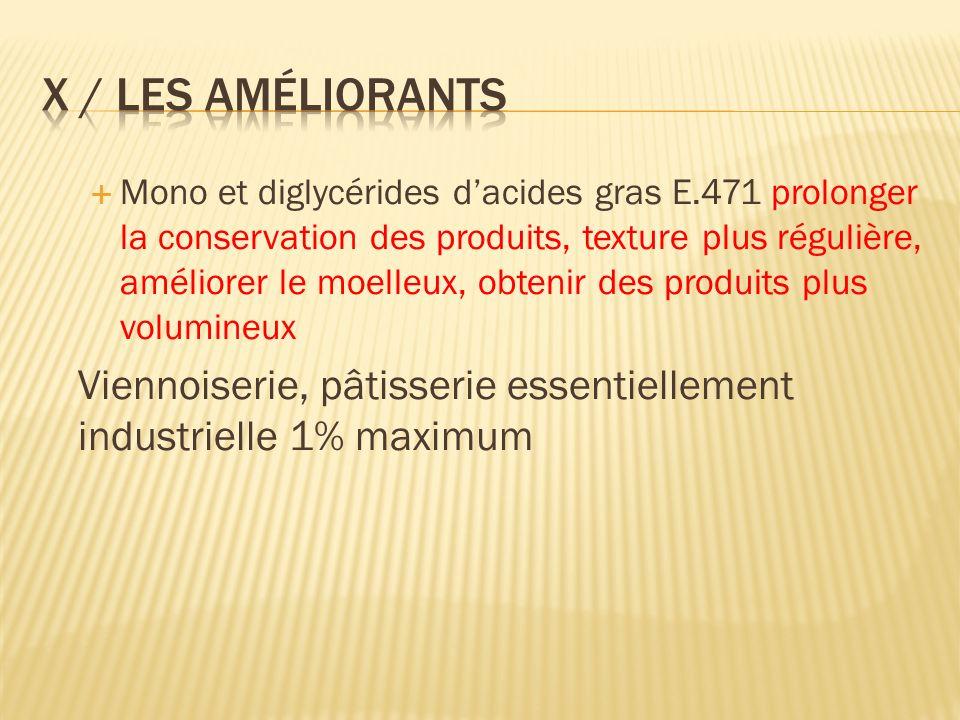 Mono et diglycérides dacides gras E.471 prolonger la conservation des produits, texture plus régulière, améliorer le moelleux, obtenir des produits plus volumineux Viennoiserie, pâtisserie essentiellement industrielle 1% maximum