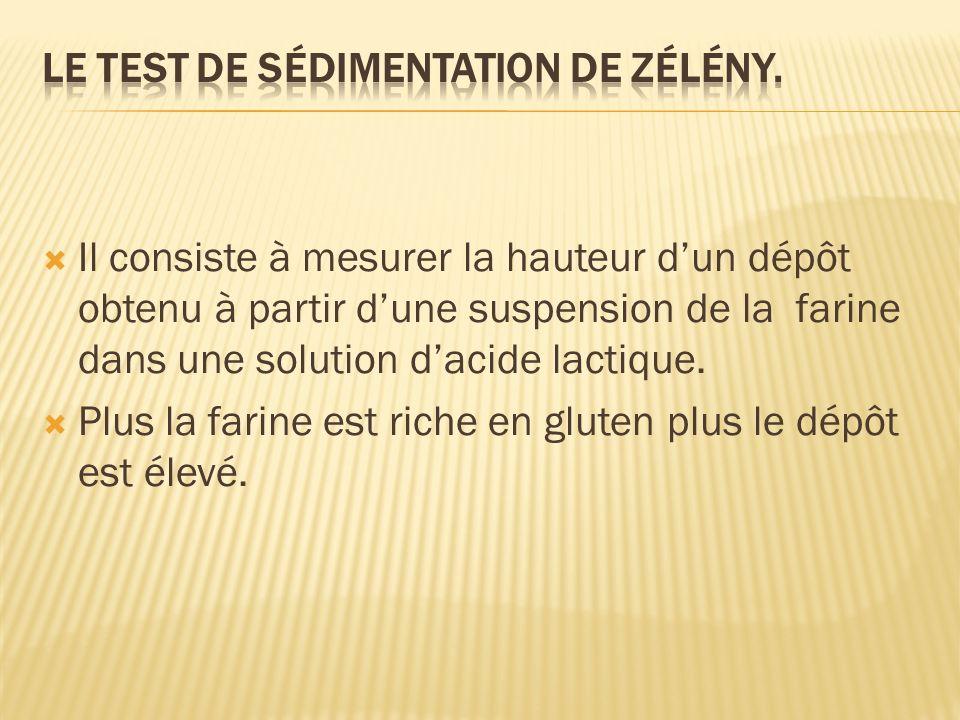 Il consiste à mesurer la hauteur dun dépôt obtenu à partir dune suspension de la farine dans une solution dacide lactique.