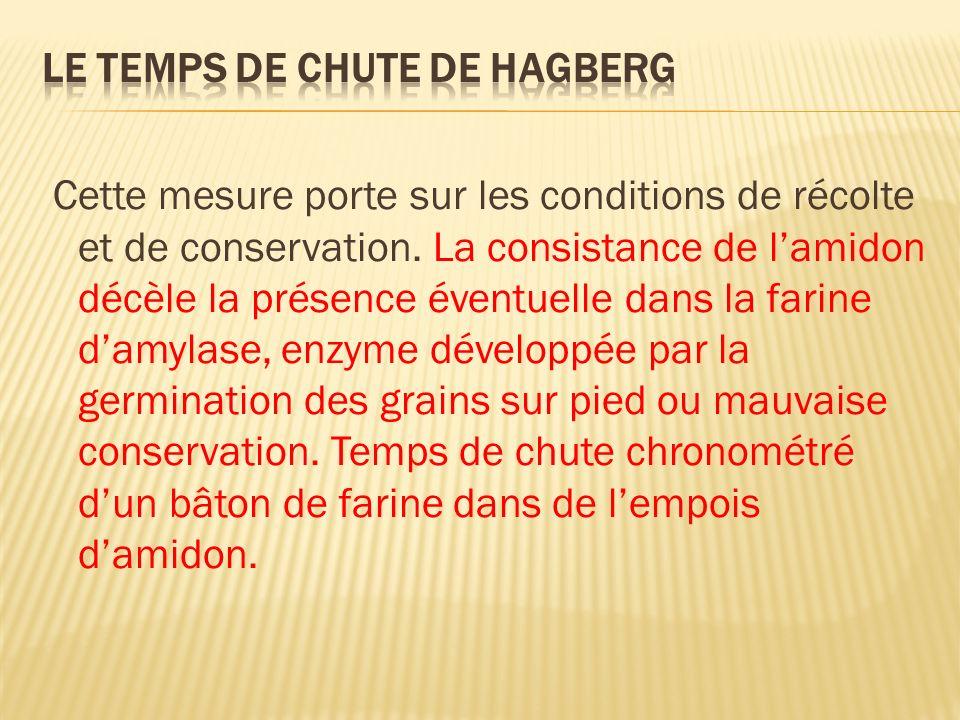 Cette mesure porte sur les conditions de récolte et de conservation.