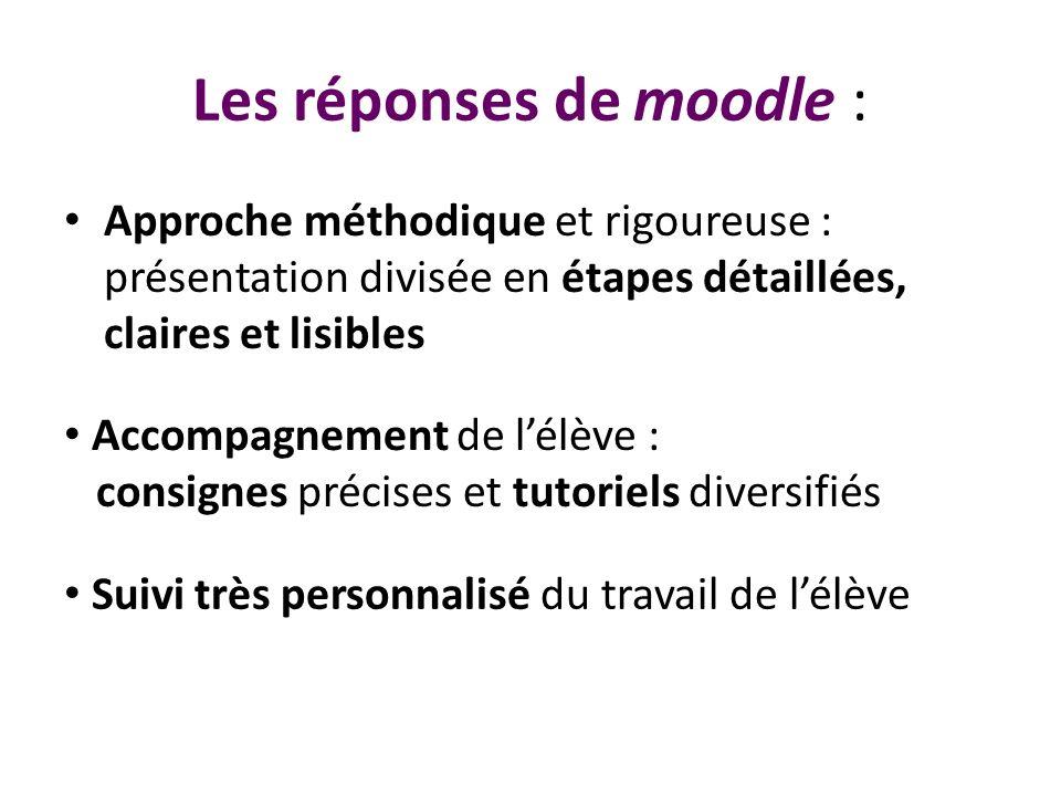Les réponses de moodle : Approche méthodique et rigoureuse : présentation divisée en étapes détaillées, claires et lisibles Accompagnement de lélève :