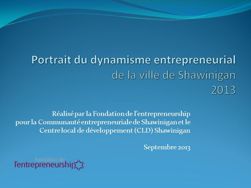 Le portrait du dynamisme entrepreneurial La FDE réalise, en collaboration avec Léger Marketing, lune des plus importantes études annuelles au Québec sur lentrepreneuriat, lIndice entrepreneurial québécois.
