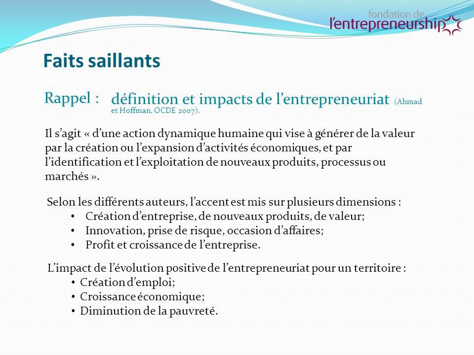 Le portrait du dynamisme entrepreneurial Lentrepreneuriat est comme une roue qui tourne, propulsée par la culture entrepreneuriale, qui comprend des relations de cause à effet entre les diverses étapes du processus.
