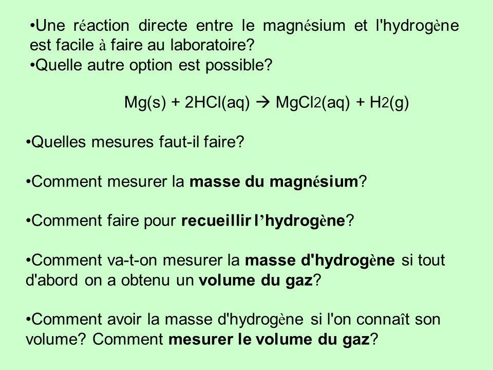 Mg(s) + 2HCl(aq) MgCl 2 (aq) + H 2 (g) Quelles mesures faut-il faire.