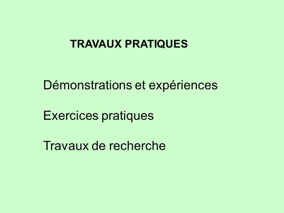 Démonstrations et expériences Exercices pratiques Travaux de recherche TRAVAUX PRATIQUES