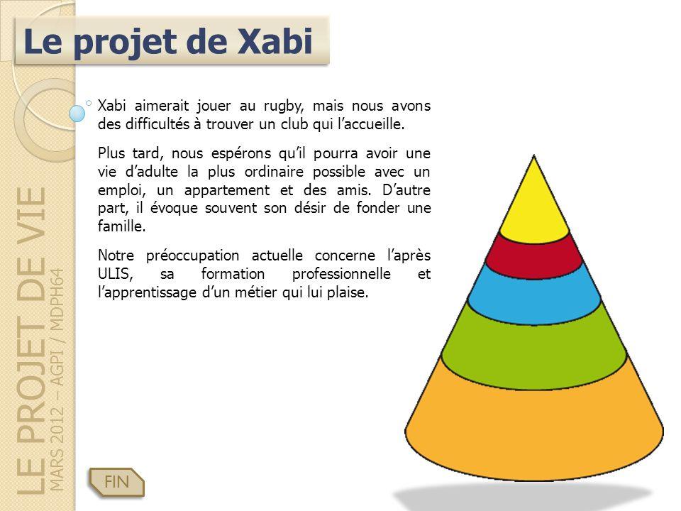LE PROJET DE VIE MARS 2012 – AGPI / MDPH64 Le projet de Xabi Xabi aimerait jouer au rugby, mais nous avons des difficultés à trouver un club qui laccueille.