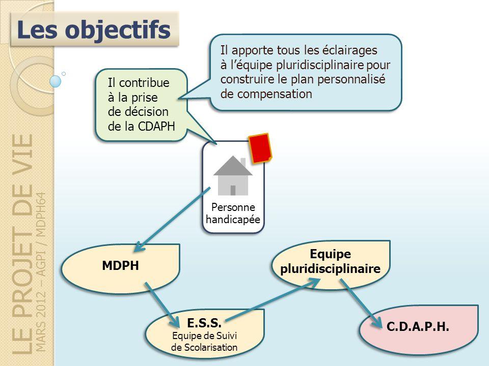 LE PROJET DE VIE Les objectifs MARS 2012 – AGPI / MDPH64 Personne handicapée Il contribue à la prise de décision de la CDAPH Il apporte tous les éclairages à léquipe pluridisciplinaire pour construire le plan personnalisé de compensation MDPH E.S.S.